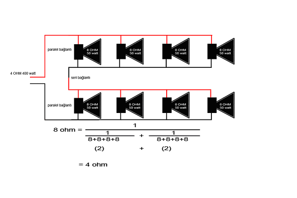 cami-ses-sistemleri-baglantilar-ve-guc-cihazlari